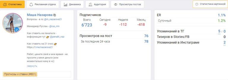 маша назарова информация о канале
